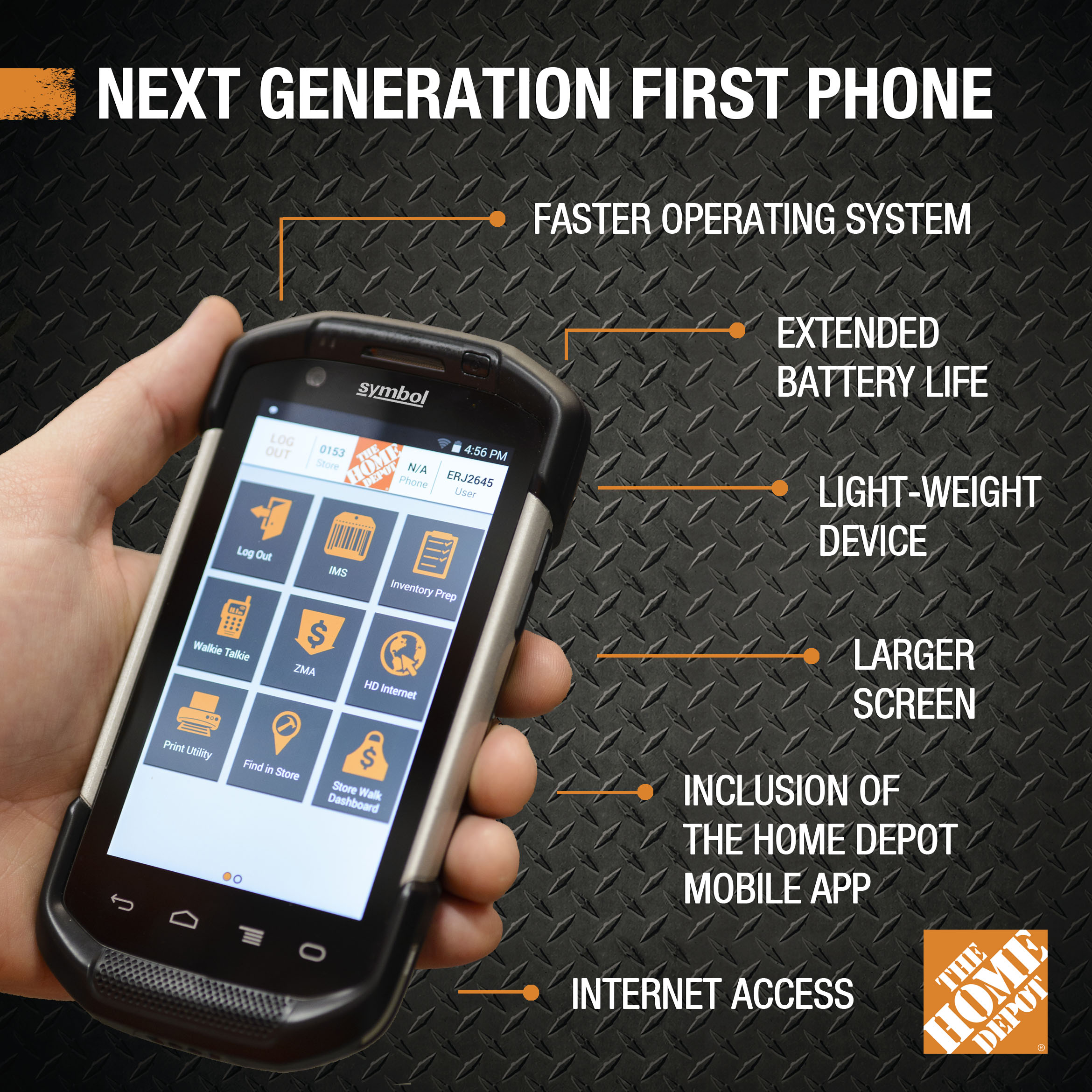Next Generation First Phone Infographic