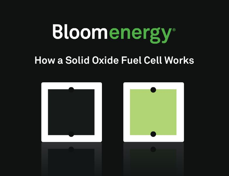 Bloom Energy graphic to explain how solid oxide fuels work