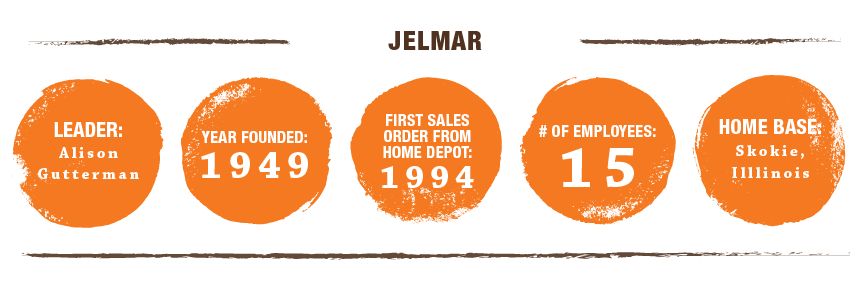 Supplier Snapshot: Jelmar