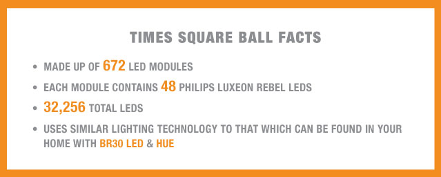 Times Square ball facts