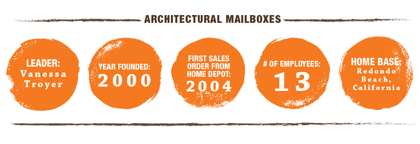 Architectural Mailboxes Company Information