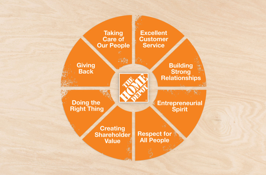 The Home Depot GEORGIA HB - The home depot logo