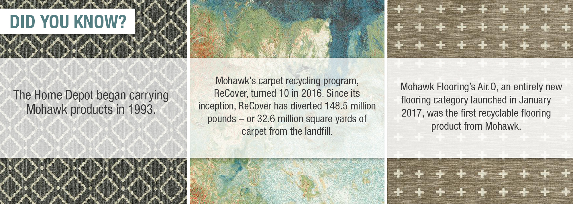 Mohawk Industries did you know facts