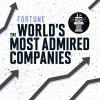 Home Depot Recognized on Fortune's Most Admired List